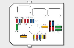 images?q=tbn:ANd9GcQh_l3eQ5xwiPy07kGEXjmjgmBKBRB7H2mRxCGhv1tFWg5c_mWT Fuse Diagram Citroen C4 Fuse Box Layout
